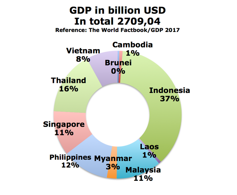 GDP-me.png