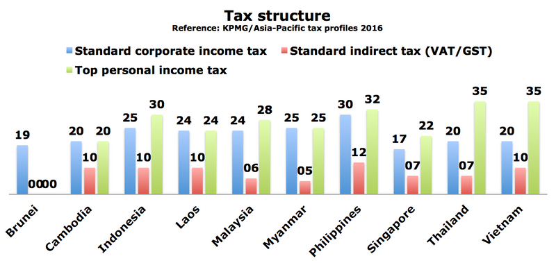 Tax%20structure-me.png